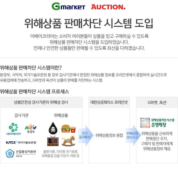 gmarket auction 위해상품 판매차단 시스템 도입